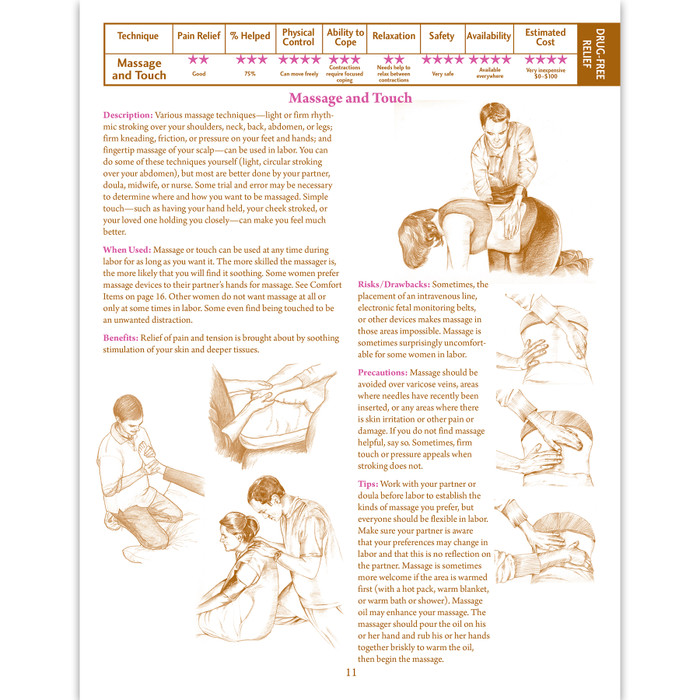 Comfort Measures for Childbirth 24-page 2-color illustrated booklet massage & touch, Childbirth Graphics 38647