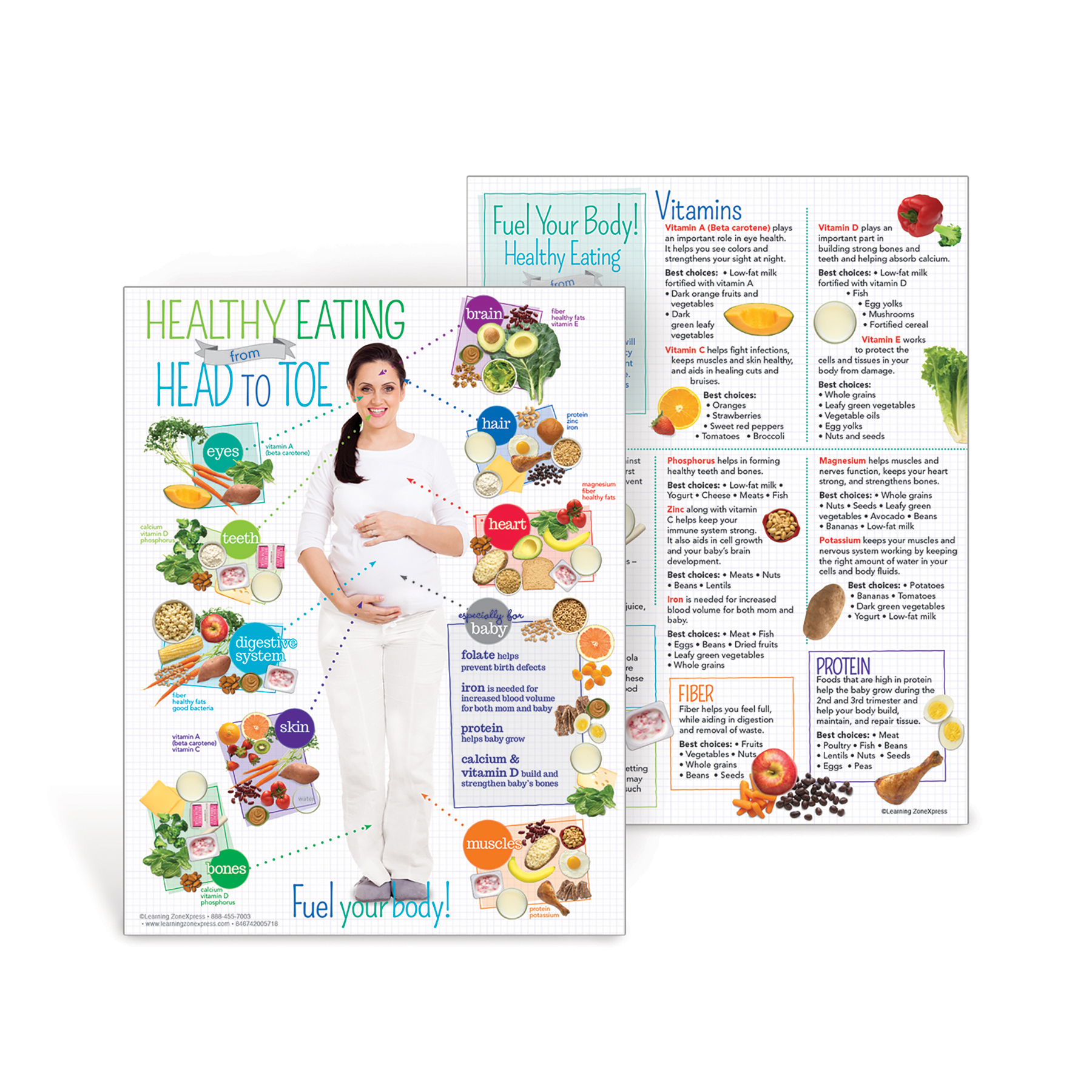 Healthy Eating Head to Toe for Expectant Mothers 2-sided Tear Pad front and back overlapping, Childbirth Graphics 45085