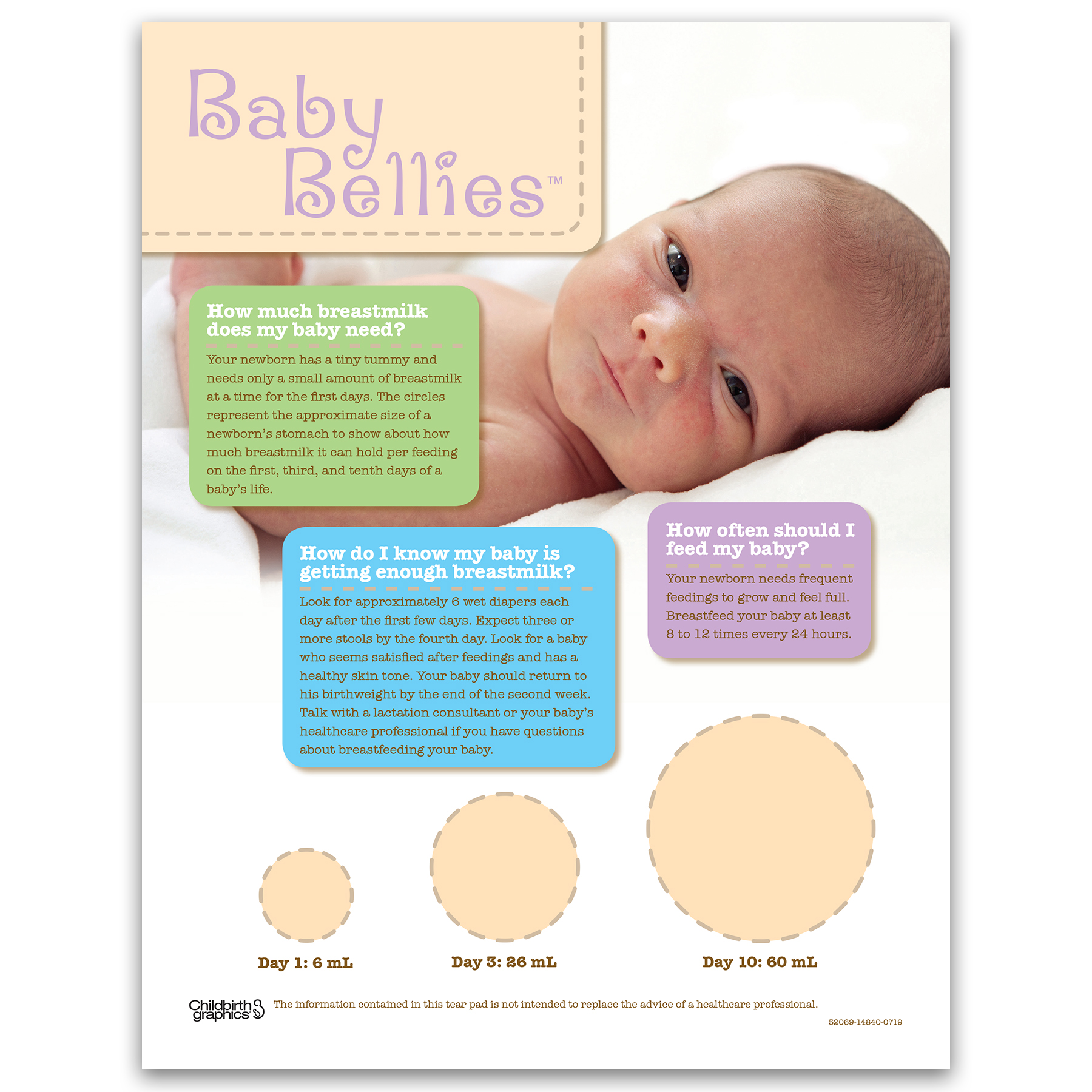Baby Bellies tear pad for breastfeeding education from Childbirth Graphics showing newborn stomach sizes, 52069