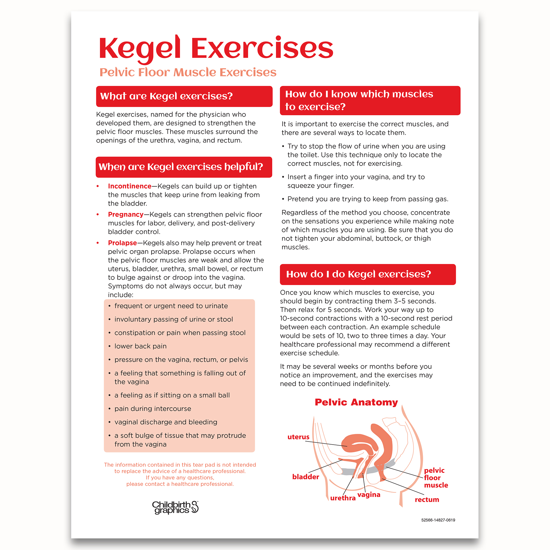 Kegel Exercises Educational Tear Pad Childbirth Graphics