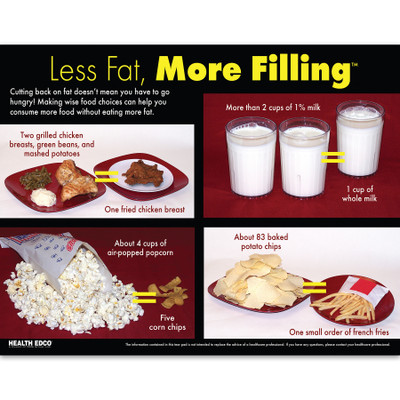 Less Fat More Filling full-color tear pad front, 4 food fat comparisons, Health Edco 52631