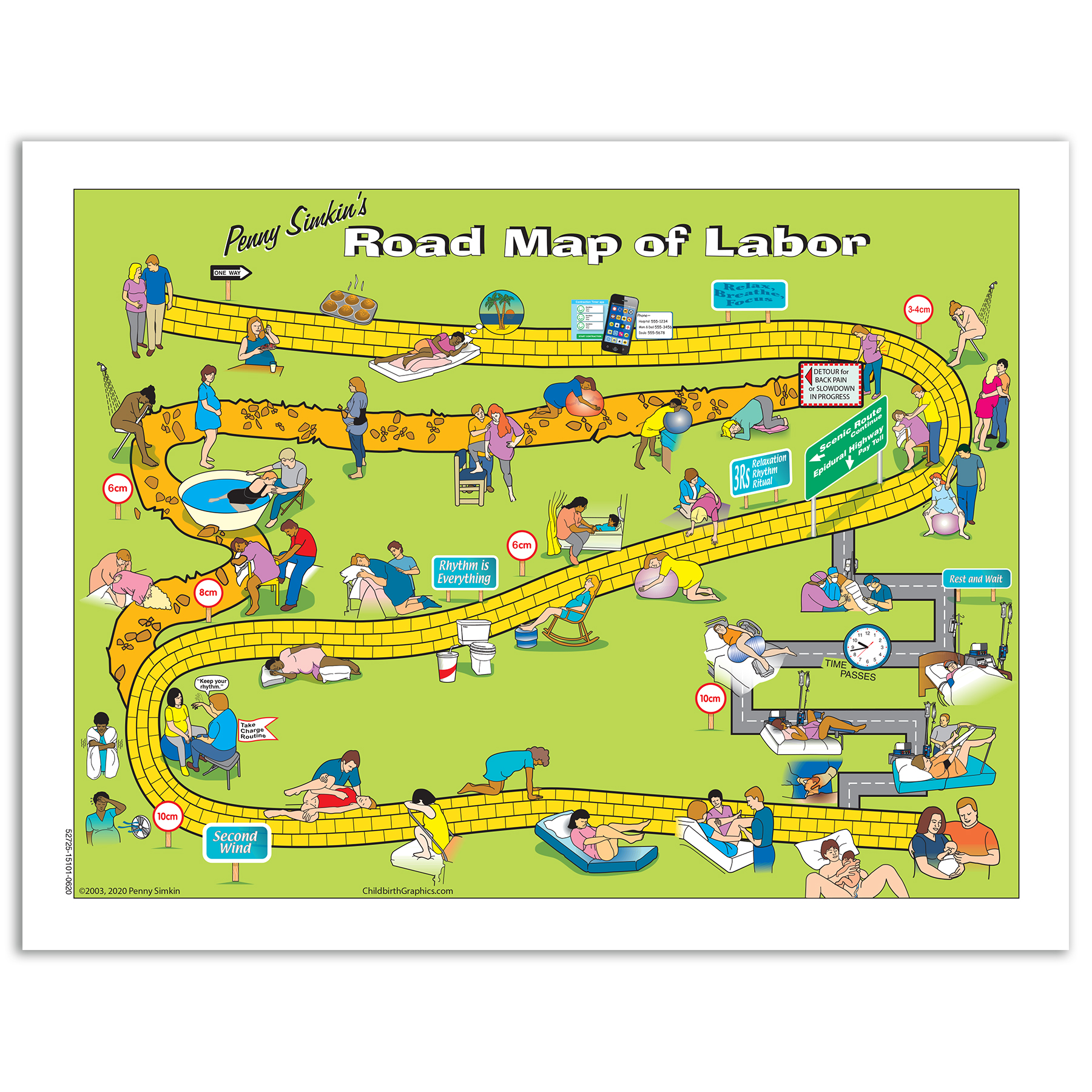 Penny Simkin's Road Map of Labor tear pad front, lime green map illustrated labor comfort positions, Childbirth Graphics 52725