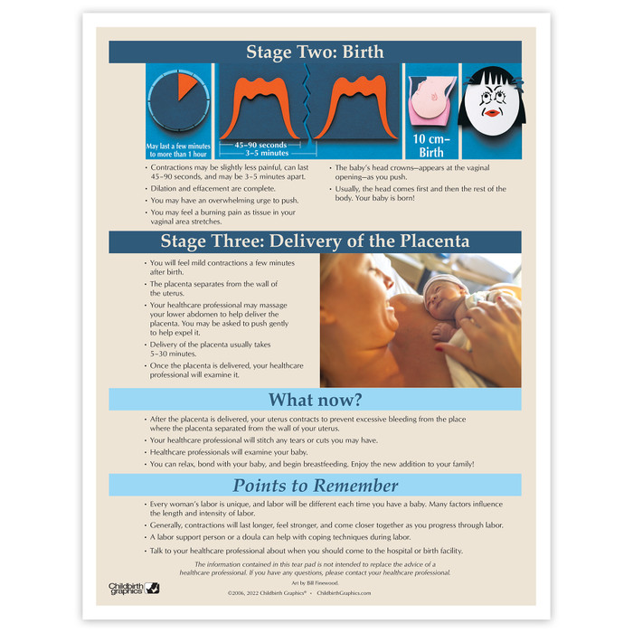 Stages of Labor Tear Pad for childbirth education from Childbirth Graphics with color images the three stages of labor, 52736