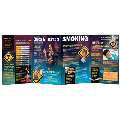 Effects & Hazards of Smoking Folding Display for health education by Health Edco, four-panel tobacco teaching resource, 79079