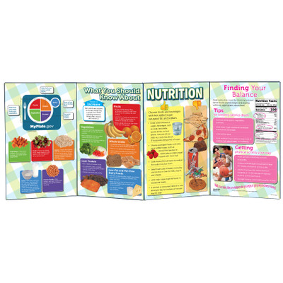 What You Should Know About Nutrition health education folding display from Health Edco with MyPlate and food groups, 79326