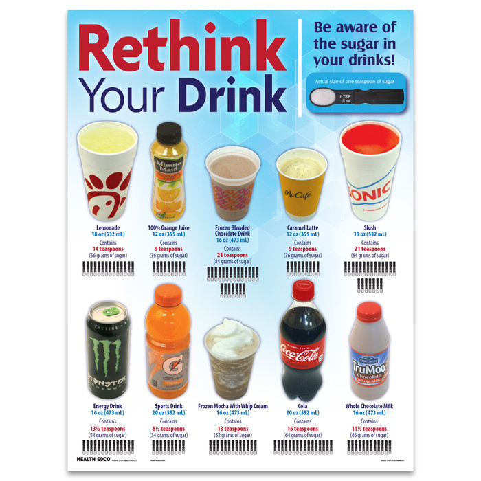 Rethink Your Drink Chart for nutrition education by Health Edco showing the sugar content of ten popular beverages, 90300