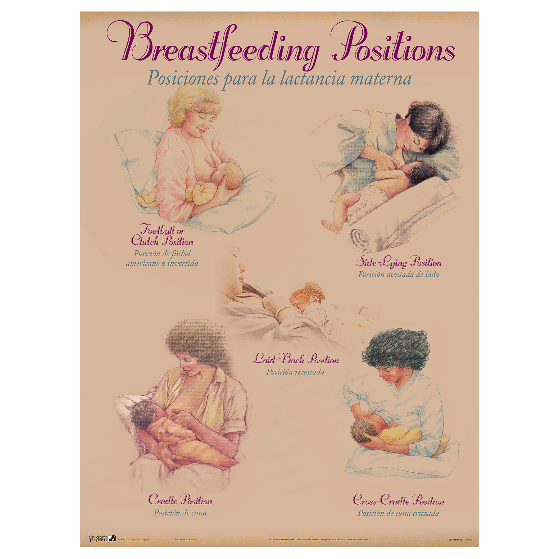 Breastfeeding Chart Set (8), illustrated 4 breastfeeding positions football clutch cradle cross cradle, Childbirth Graphics, 90809